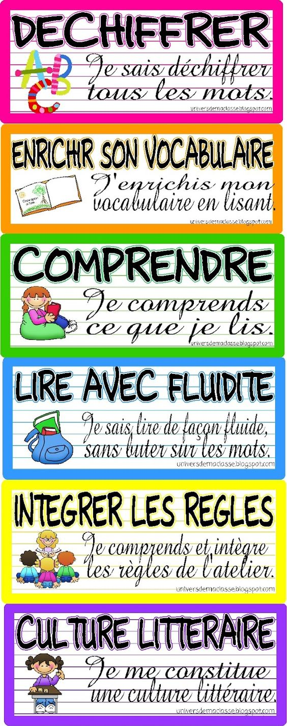 Daily 5 signs in French for CAFE L'univers de ma classe: Un affichage DECLIC pour l'atelier de lecture !