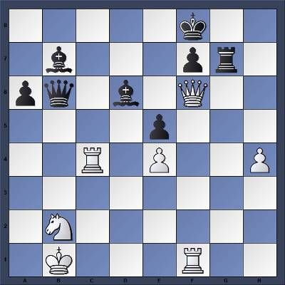 Chess & Strategy daily puzzle. White to play and win in 3 moves. How should white proceed? Solution on http://www.echecs-et-strategie.fr/2011/04/echecs-les-blancs-gagnent-en-3-coups_25.html  Ervin Sindik 1-0 Miso Cebalo, Zagreb 1978