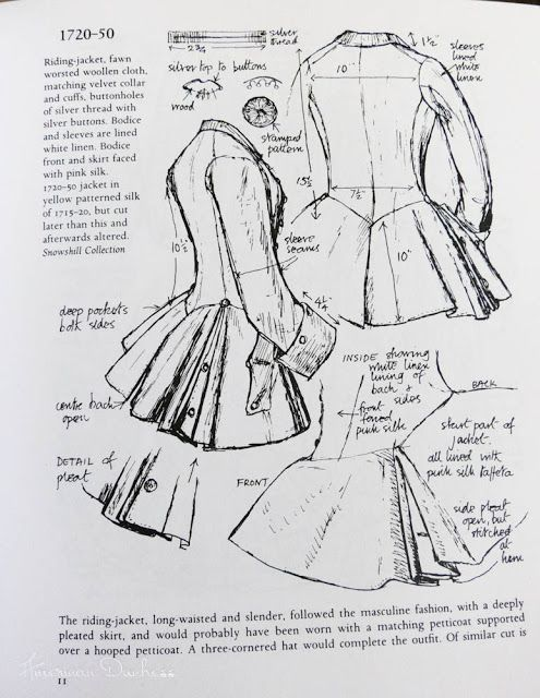 """""""Instructions"""" for pleated jacket. Cool. Looking for something a little similar to this."""