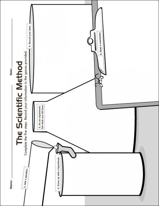 Scientific Method Activity A Scientific Method Game Activities - scientific method worksheet