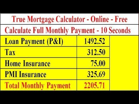 225 000 Mortgage Calculator Free Mortgage Calculator Online