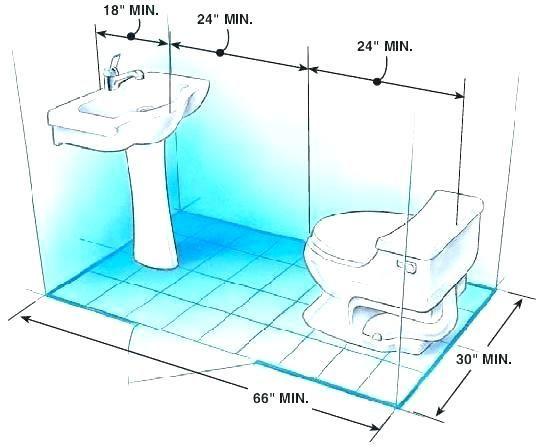 Small Bathroom Sizes Bathtub