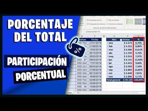 Como Sacar El Porcentaje De Una Cantidad En Excel Porcentaje Participación Con Tablas Dinámicas Youtube Tabla Dinámica Calcular Porcentaje Aprendizaje