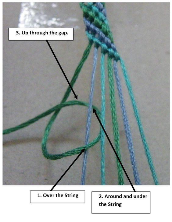 friendship thread bracelets instructions - Google Search