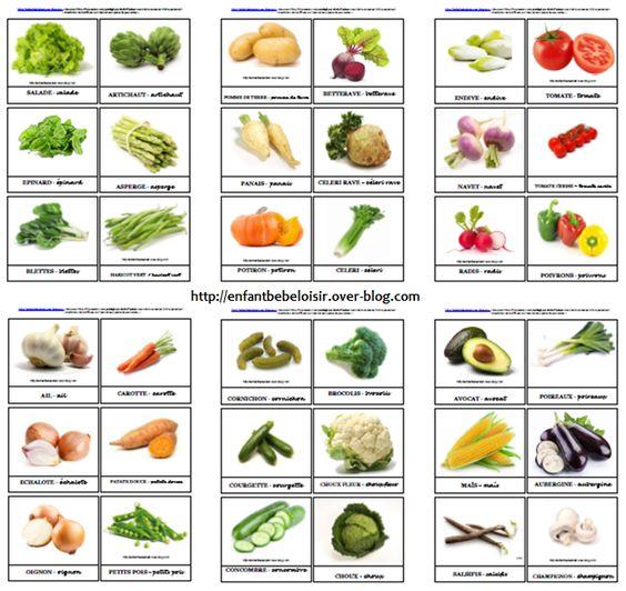 Cartes nomenclature imprimer les l gumes cartes - Chef de cuisine en anglais ...