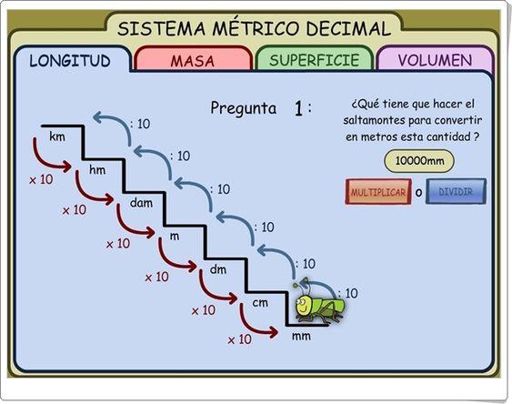 """""""Sistema Métrico Decimal"""" (Aplicación interactiva de Matemáticas de Primaria)"""