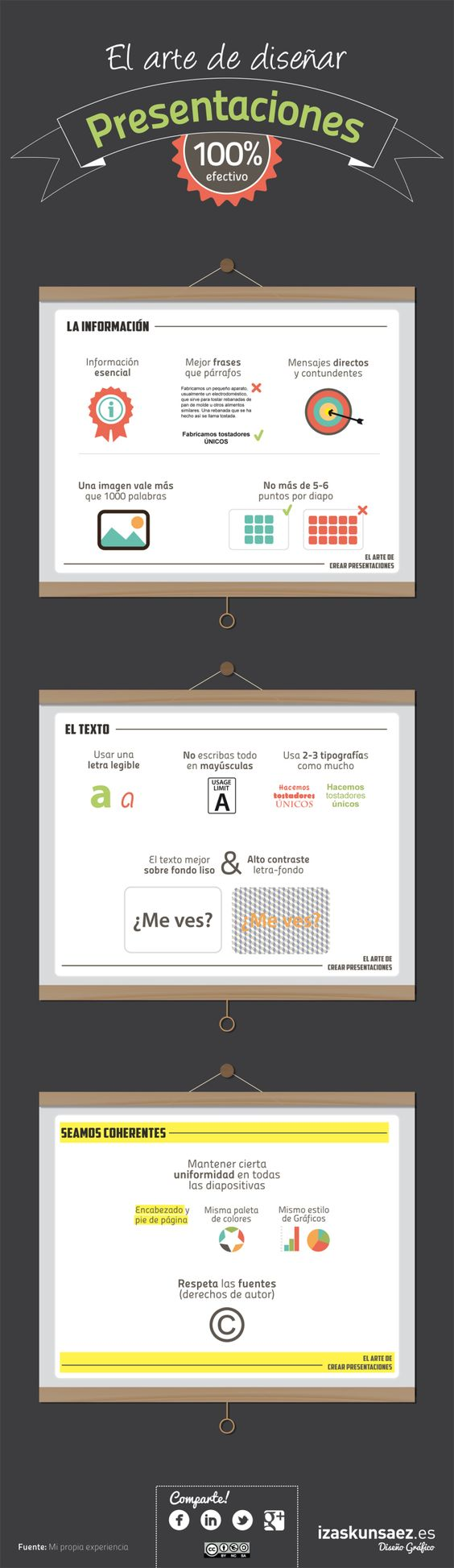El arte de diseñar buenas presentaciones #infografia #infographic #marketing: