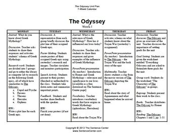 odysseus hero essay