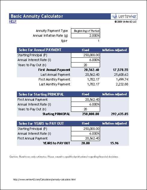 Retirement Planning Worksheet With Annuity Worksheet Guvecurid Annuity Calculator Annuity Annuity Retirement