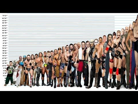 Wwe Wrestlers Height Comparison Chart Shortest Vs Tallest Youtube Wwe Wrestlers Wrestler Wwe