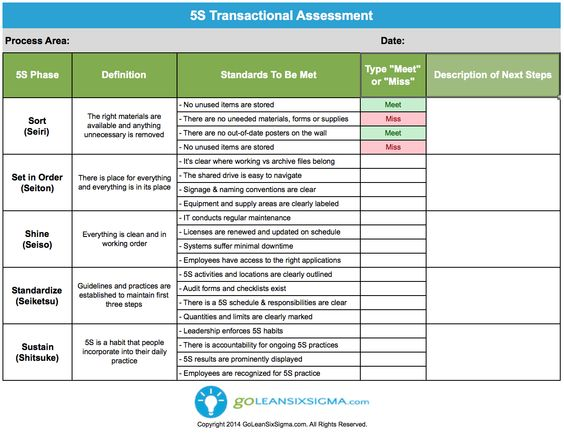 FREE Template 5S Transactional Assessment from GoLeanSixSigma - free risk assessment template