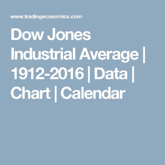 Dow Jones Industrial Average | 1912-2016 | Data | Chart | Calendar