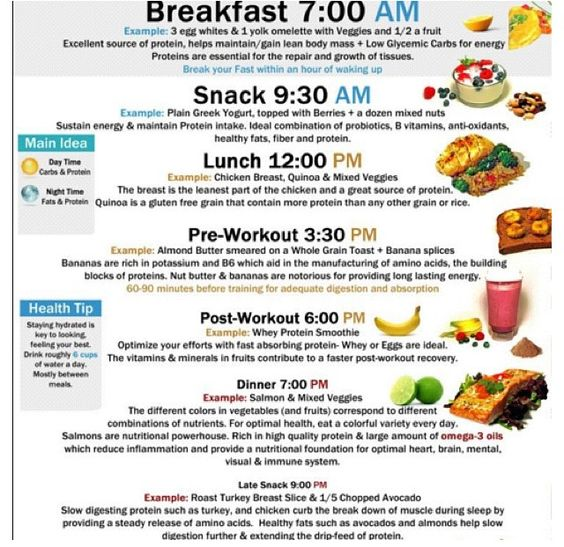 Examples Of Healthy Food Chart Photos Download Jpg Png Gif Raw Tiff Psd Pdf And Watch Online