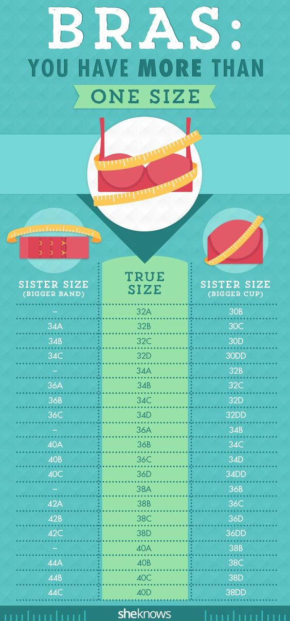 ALL of your bra sizes, because you have more than one.