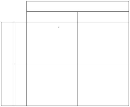 free printable monohybrid cross punnett square worksheet for life science biology biology for. Black Bedroom Furniture Sets. Home Design Ideas