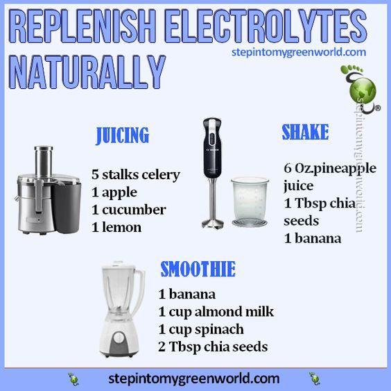 Replenish Electrolytes Naturally