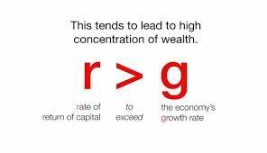 「資本収益率」の画像検索結果