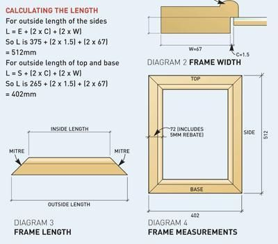 How to make, Frames and Readers digest on Pinterest