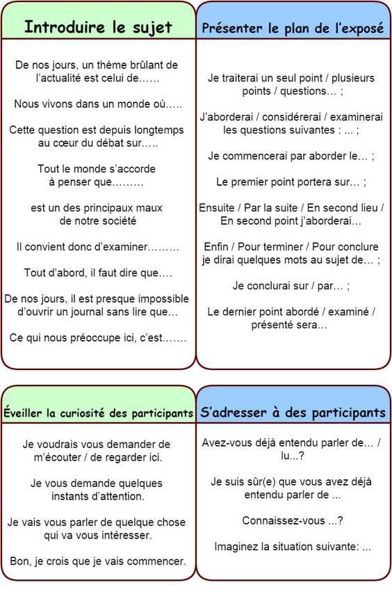 Phrases et expressions utiles pour un exposé oral réussi - learn French,communication,francais,french: