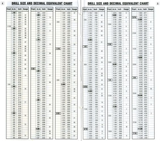 Acme Tap Drill Chart  Woodshop    Chart Taps And