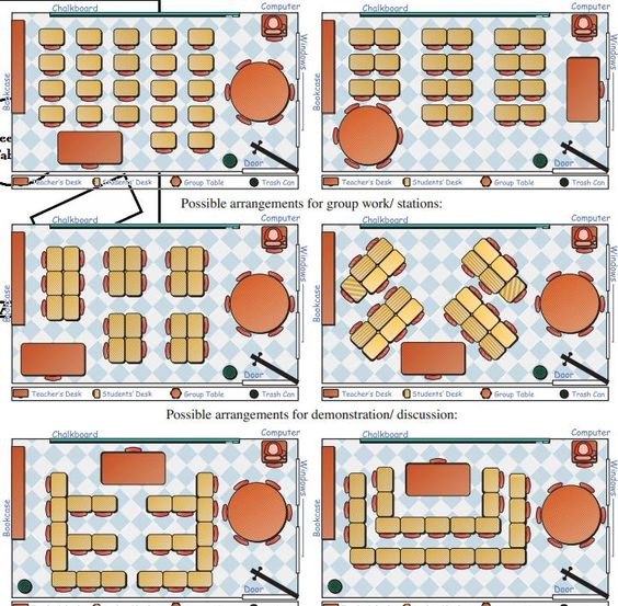 Awesome classroom seating arrangements and classroom on pinterest