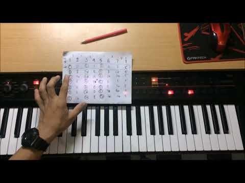 Cara Mudah Belajar Chord Atau Kunci Dasar Keyboard Atau Piano Pemula Youtube Belajar Kunci Piano
