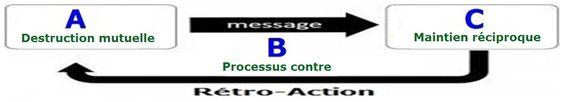 kundalini et matrice - Page 3 9f0fe764c866c7ef2b832a46d1aec0c0