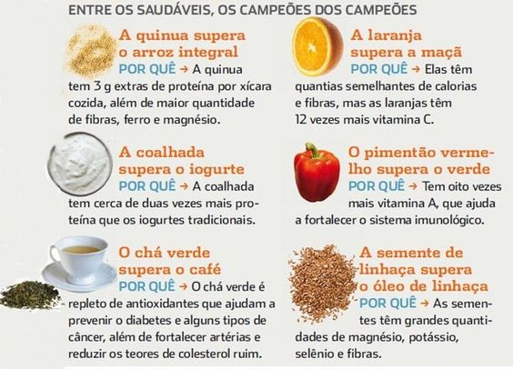 Alimentos saudáveis!    #AppTecnonutri