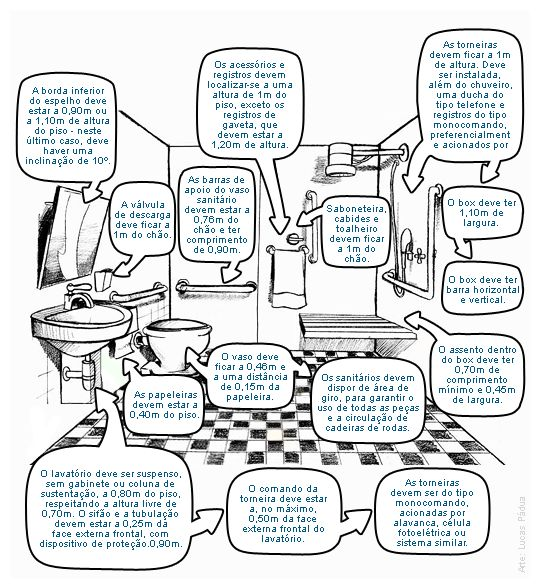 Adesivo De Espelho Para Banheiro ~ Pinterest u2022 O catálogo mundial de ideias