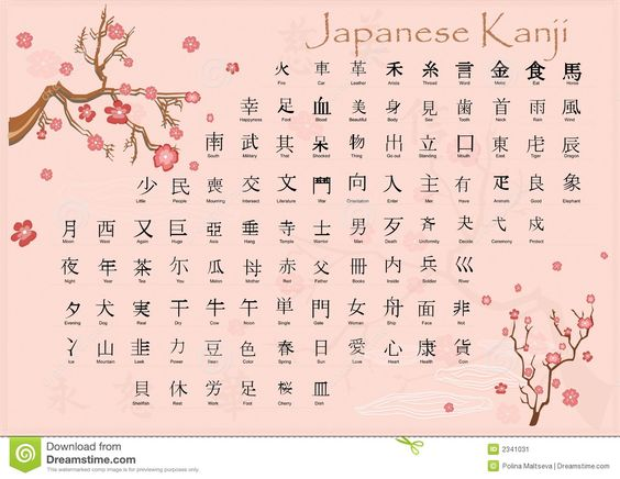 Japanese Kanji With Meanings. - Download From Over 39 Million High Quality Stock Photos, Images, Vectors. Sign up for FREE today. Image: 2341031