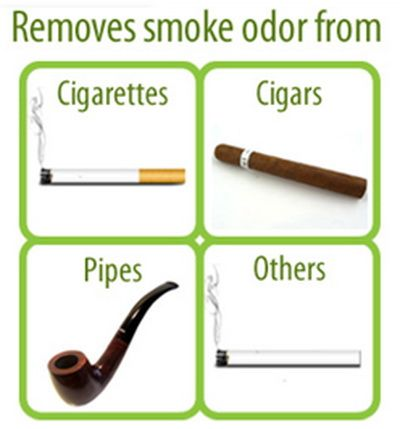 How To Clear The Smell Of Smoke Out Of A Room Really Fast