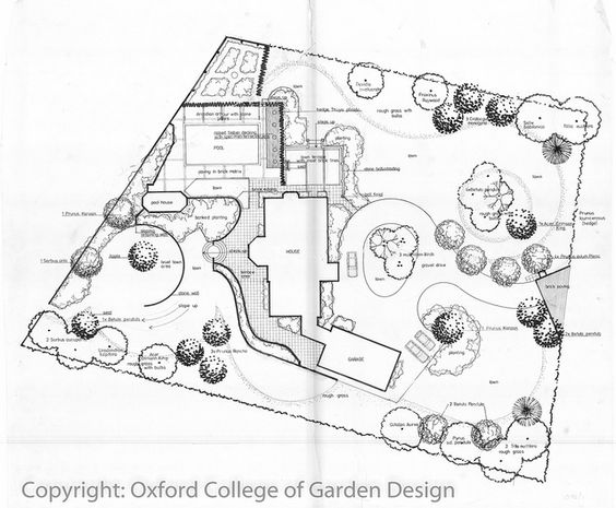 Country garden site plan with sweeping drive organic for Swimming pool site plan