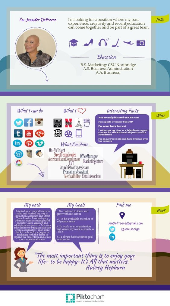 my new infographic  mini resume  cover letter all about me    my new infographic  mini resume  cover letter all about me    piktochart infographic