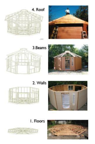 Wood Yurt Kits Tiny House And Small House Sizes Yurt Kits