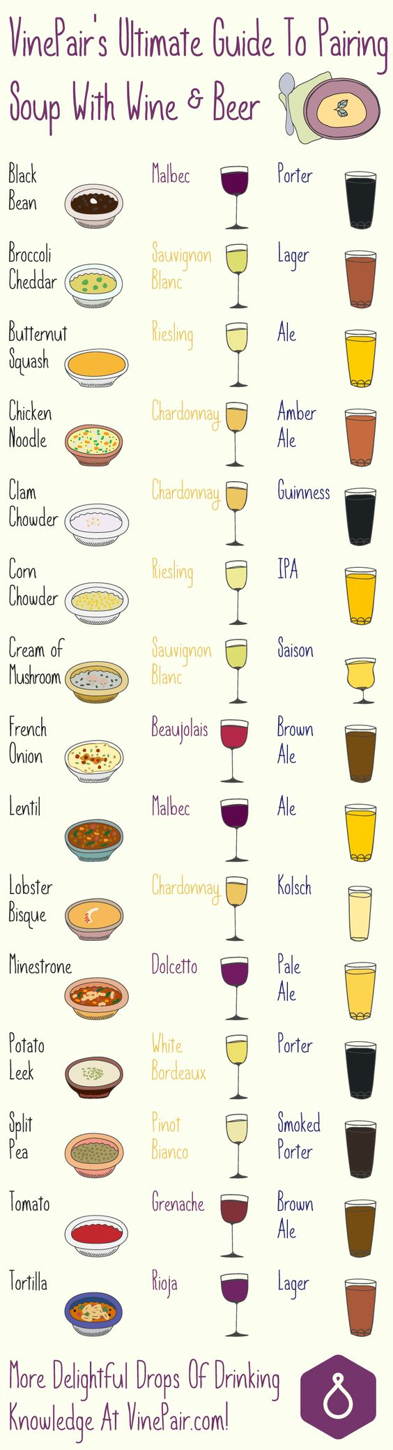 The Ultimate Guide To Pairing Soup With Wine And Beer - Infographic