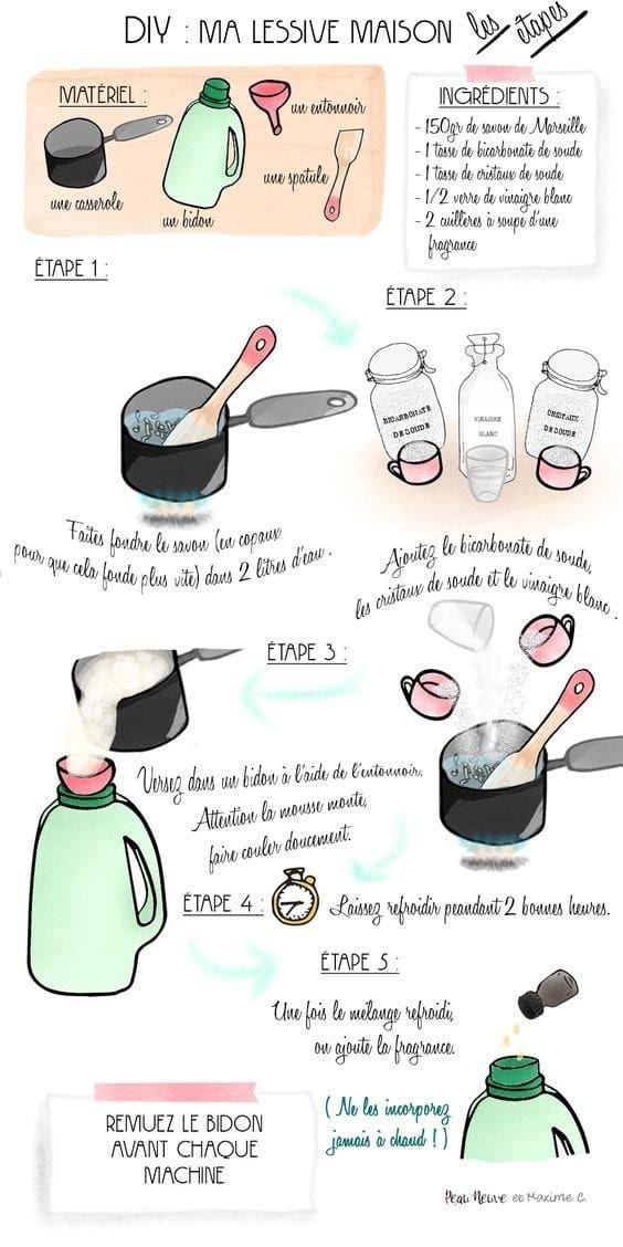 12 Manieres D Utiliser Le Bicarbonate De Soude Dans Votre Vie De