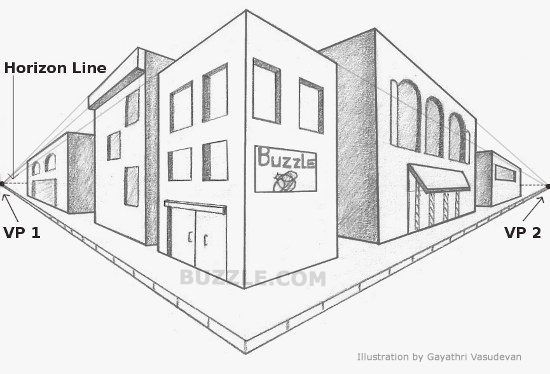 Types Of Perspective Drawings Explained With Illustrations - 2 point perspective drawing