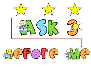 This is a poster I display to remind students to 'Ask 3 Before Me'. It has helped cut down on students asking 'What do I do now