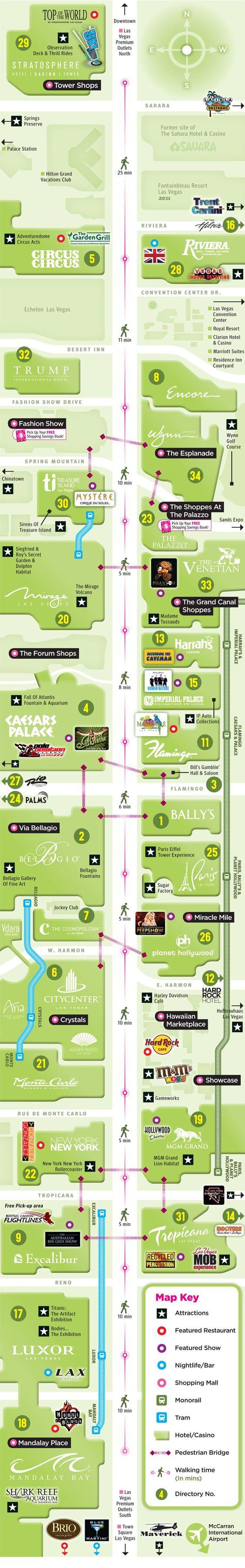 Mapa-infografía para guiarse en el recorrido por las vegas Boulevard. Pocket Vegas | Interactive Map