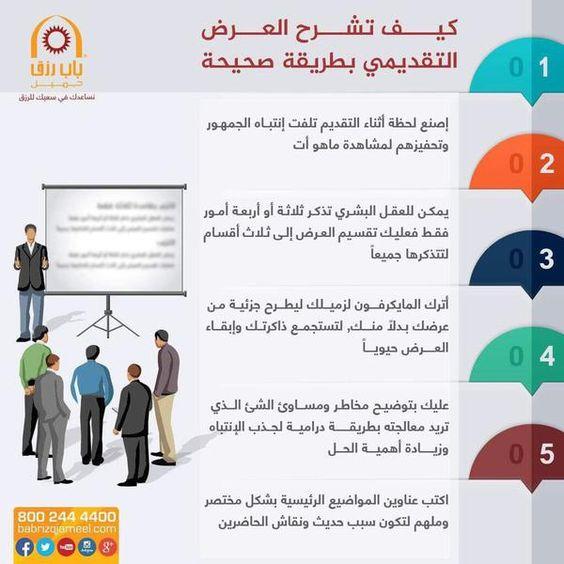 كيف تشرح العرض التقديمى بطريقة صحيحة Public Speaking Arabic Kids Photo Quotes