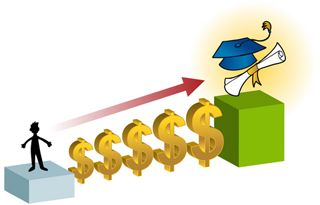 Federal or Private Loans – Which are really better for students and their families?