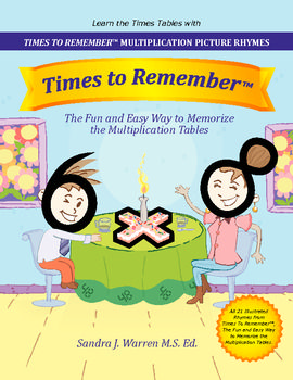 explain rote learning how might teachers Covering the key principles and concepts in the teaching and learning of  mathematics in elementary schools, this text provides trainee and practicing  teacher.