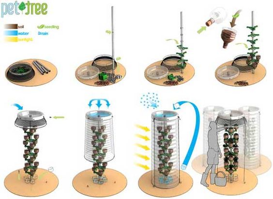 Un genial sistema de cultivo vertical hecho con botellas for Plantaciones verticales