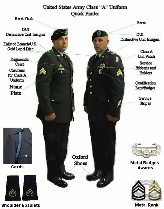 Summer dress green insignia