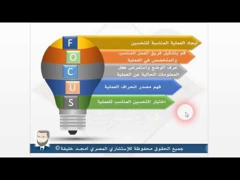 دائرة التركيز للتحسين المستمر وحل المشكلات Focus Pdca Model أمجد خليفة White Out Tape White Out