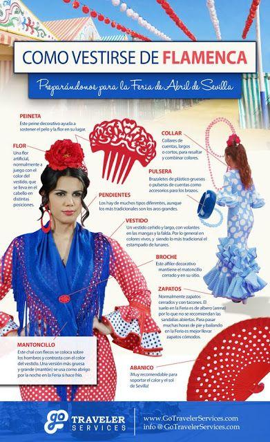 Les quichotteries de Delphine: ¿Cómo vestirse de flamenca ?