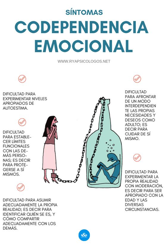 Síntomas de la codependencia emocional