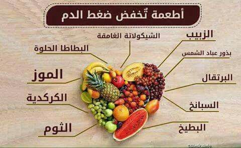 Pin By Ahmad Madkour On Health Health Diet Nutrition Healthy