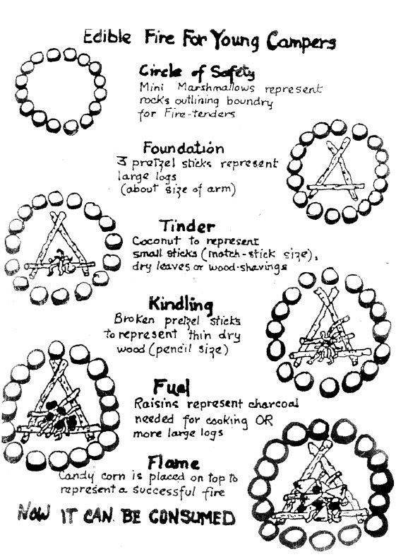 Campfire Safety Coloring Page Girl Scouts Google Search Girl