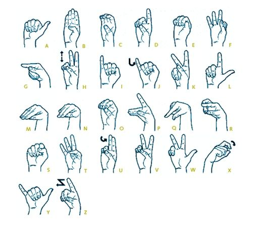 Sign Language Fun Learning For Kids